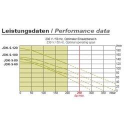 Secoh JDK-S-100 Membrankompressor für Aquarienanlagen und Teiche