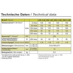 Secoh JDK-S-60 Membrankompressor für Aquarienanlagen und Teiche