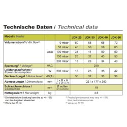 Secoh JDK-30 Membrankompressor für Aquarienanlagen und Teiche