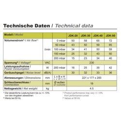Secoh JDK-20 Membrankompressor für Aquarienanlagen und Teiche